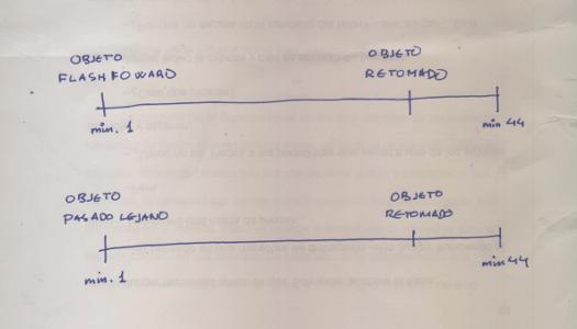 Principio-de-incertidumbre-de-Gilligan La vida de los objetos en Breaking Bad
